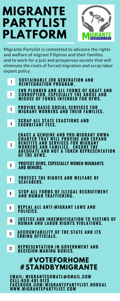 Migrante Partylist Handout (Updated)